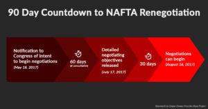 negotiation-countdown